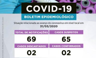 Coronavírus: atualização do boletim desta terça-feira