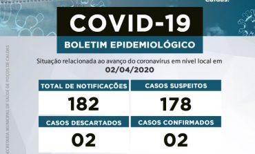 Coronavírus: atualização do boletim desta quinta-feira