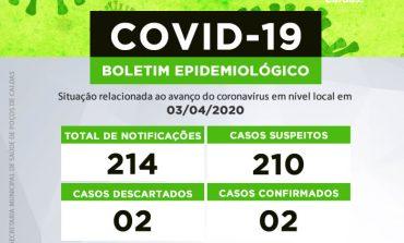 Coronavírus: atualização do boletim epidemiológico desta sexta-feira