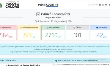PAINEL CORONAVÍRUS COMEÇA A CONTAR COM A ATUALIZAÇÃO DO NÚMERO DE PESSOAS VACINADAS
